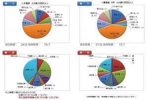 atuyasannグラフ