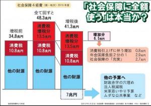 2012.5.22.消費増税